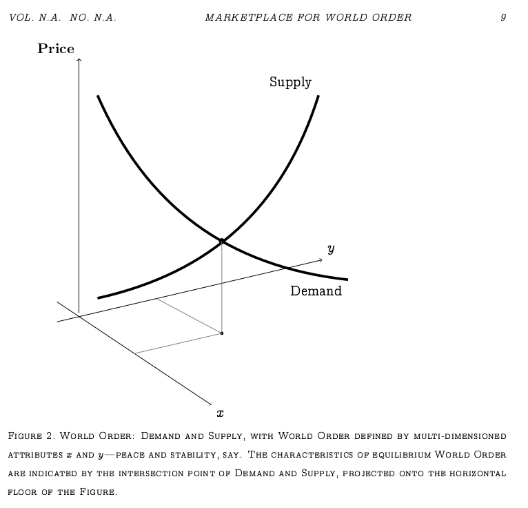 New Models of Power Relations, in 1 graph